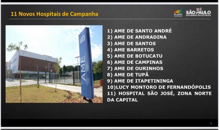 Governo de SP abriu mais três hospitais de campanha para COVID-19